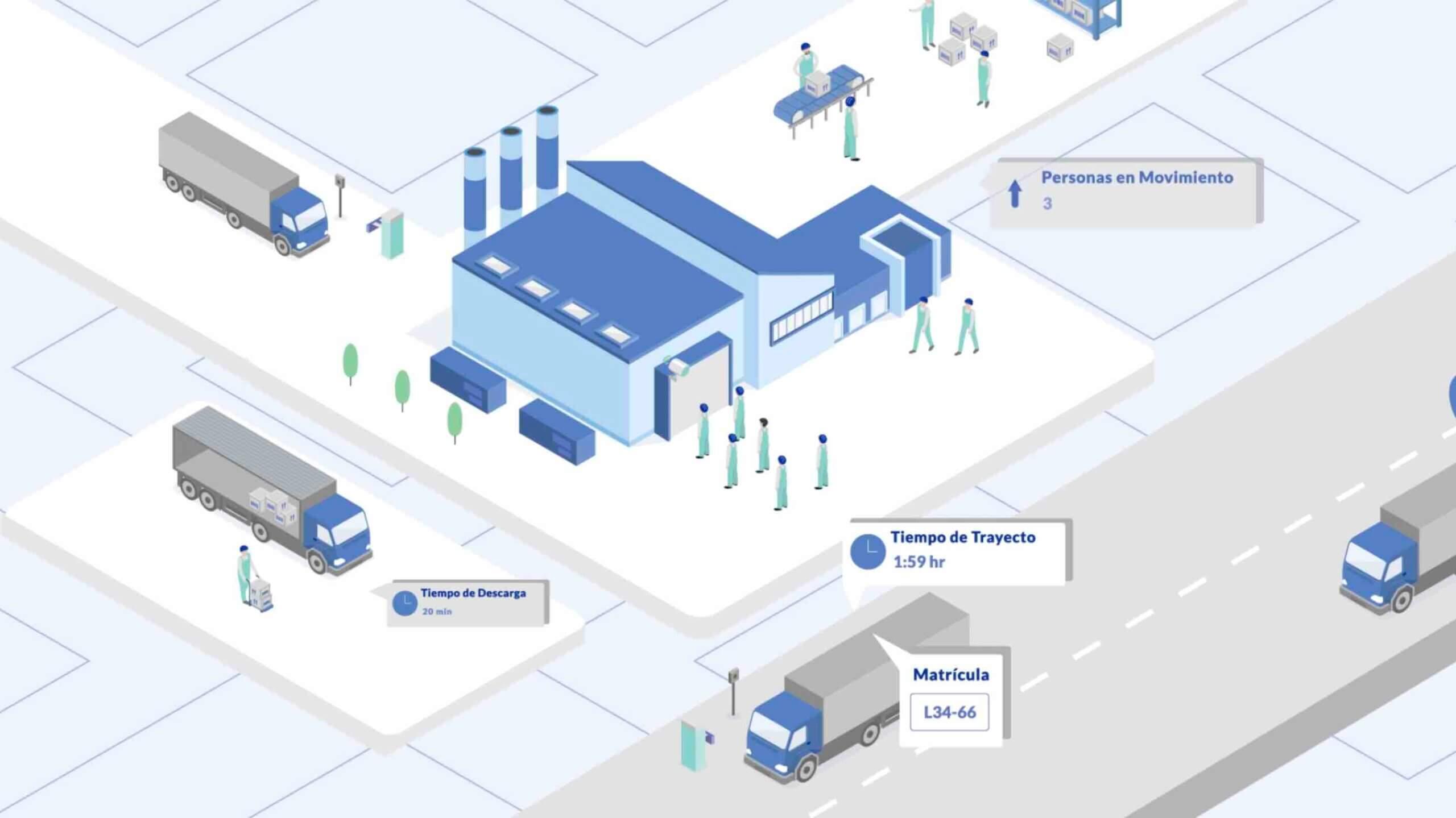 Storisell España Vídeos Corporativos Kron Analytics Industria 4.0